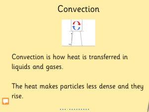 A page of a Science book created using Clicker Books talking about heat convection