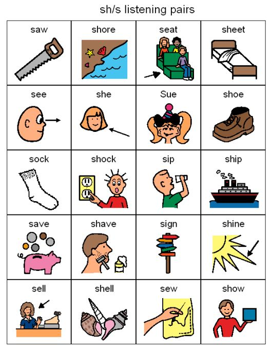 Minimal Pairs : Spectronics - Inclusive Learning Technologies
