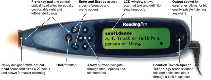 Diagram of ReadingPen 2 Oxford and its features