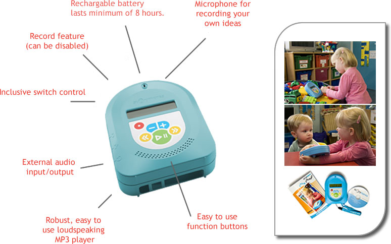 Left: Little Listener feature and function annotations; right: in use by a child