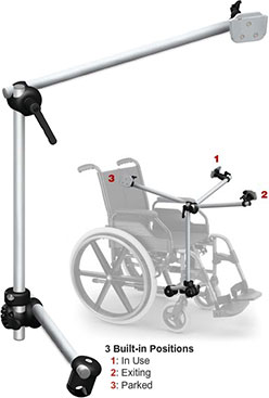MONTY-3D Wheelchair Mount with QuickShift for Eye Control Systems
